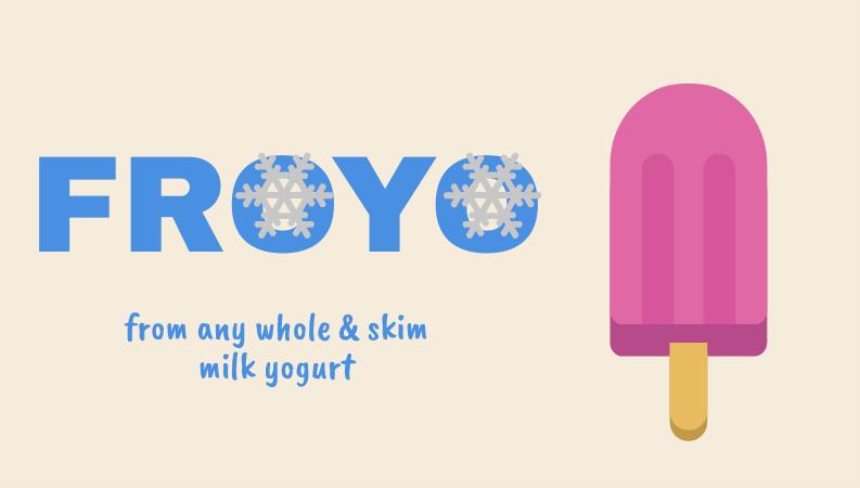 Frozen Yogurt FROYO Lab infographic famqstudiolab vector image