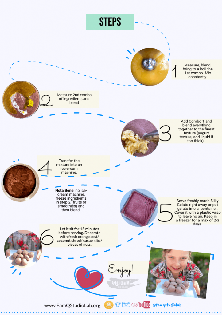 silky gelato recipe steps