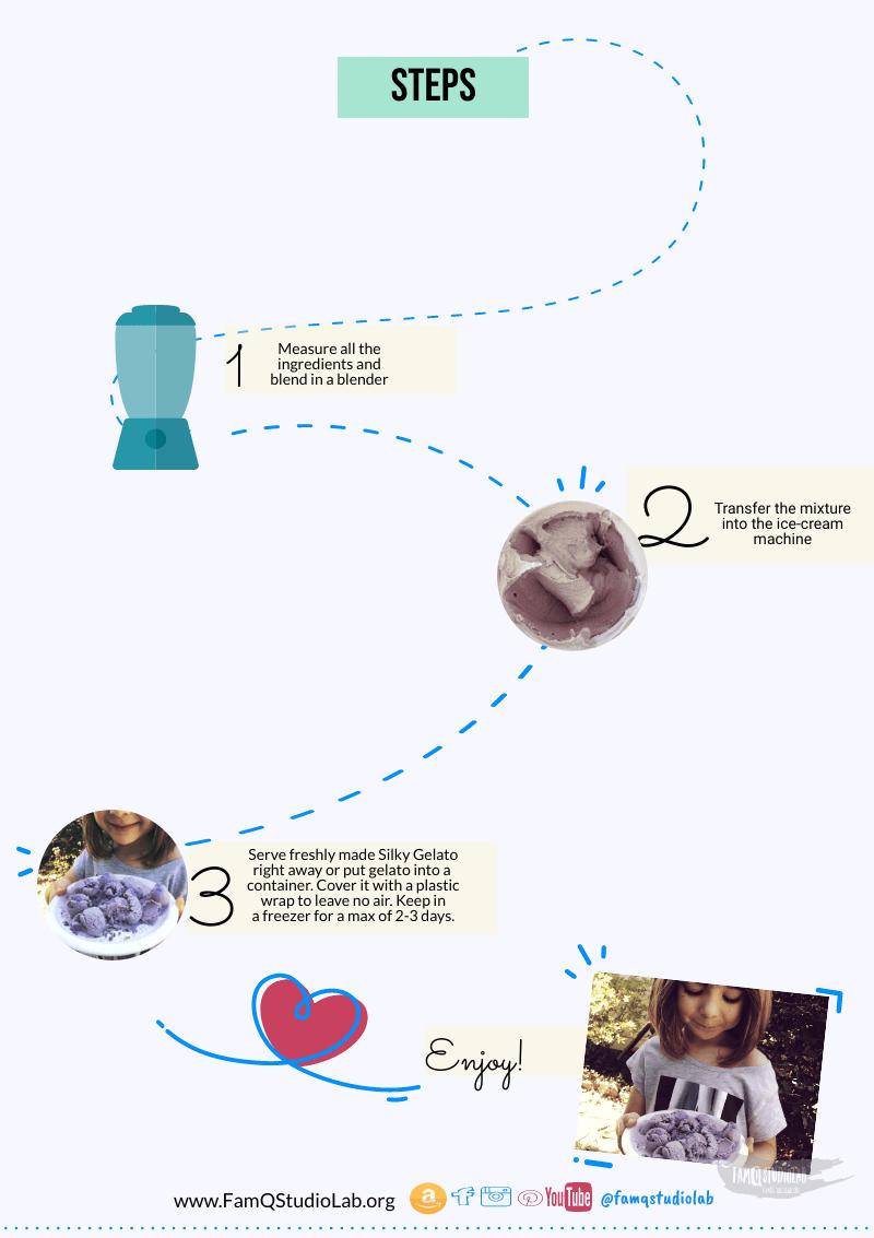 Coconut gelato steps